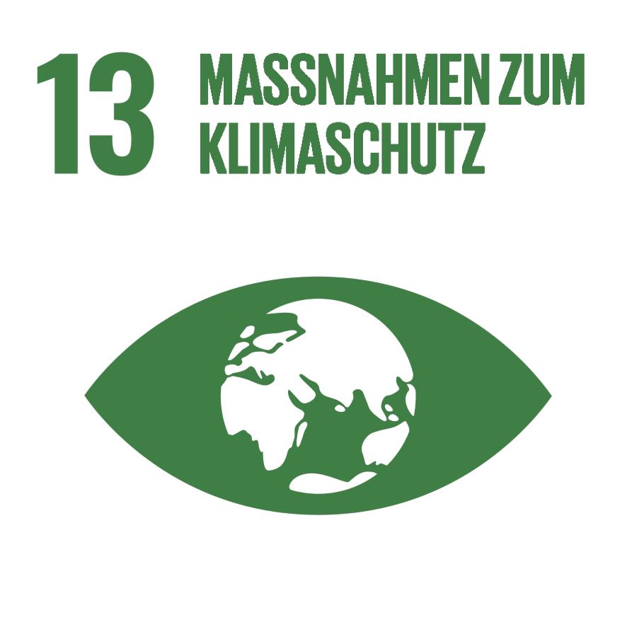 Maßnahmen zum Klimaschutz - Ziel 13