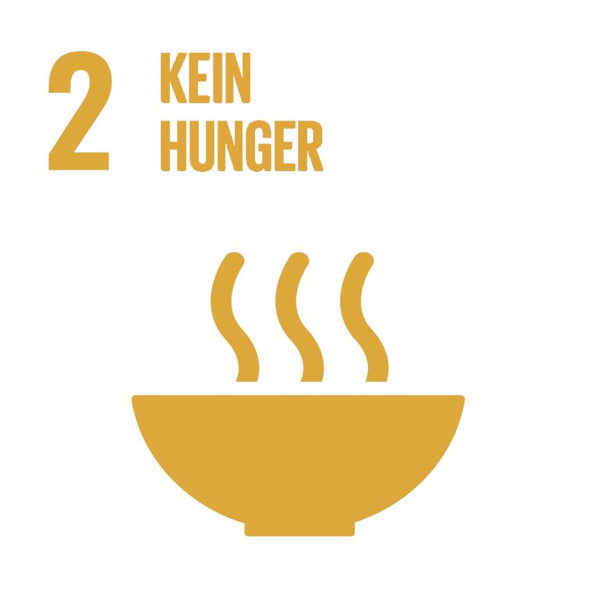 Kein Hunger - Ziel 2